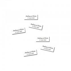 Template etichete
